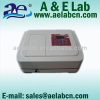 Spectrophotometer Analysis