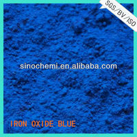 nano iron oxide pigment for paint