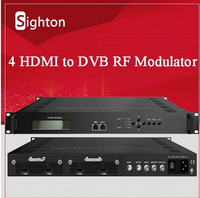 chengdu hdmi Encoder Modulator avc/h.264 to ethernet DVB-C/DVB-T for digital TV
