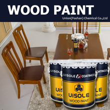 NC fast dry wood furniture sanding sealer finish lacquer