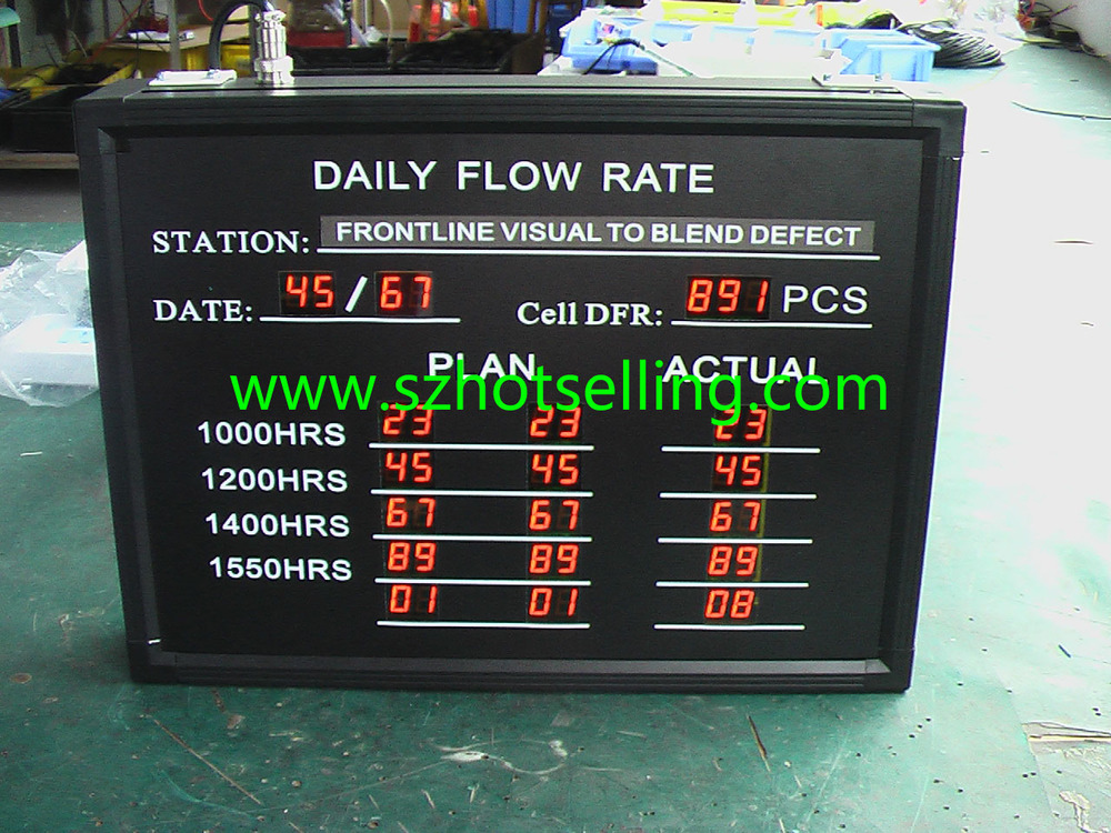BTD-130907-S LED Daily Follow Rate Display