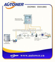 strong function Terminal Automation Flow Control factory in 2016
