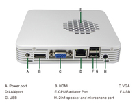 Hot sale mini PC , celeron 1037u motherboard, dual core 1.86G, RAM 2G-8G,HDD 1T , 300m wifi , manufacturer