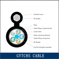 GYTC8S figure 8 Aerial armoured self-support fiber optical cable