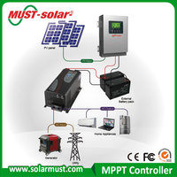High transfer Efficiency MPPT solar charger controller for solar system