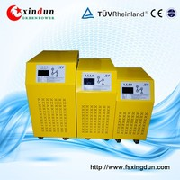 CE ROHS Approval Off Grid 1KW