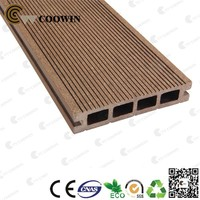 Plastic Wood Composite Raw Material Supplier
