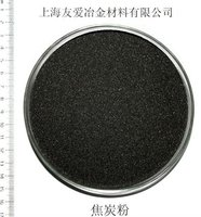 FOR ADDITIVE CARBON S0.15% CPC