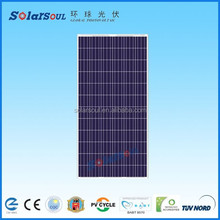 china wholesale free shipping solar panel 250w cost for sample