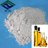 Hot Sale Chemical Product For Refining