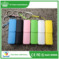 Hot Products 2017 New Promotional Gift