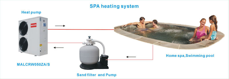 MACON Air&Water Source Heat Pump, Heating&Cooling&Domestic Hot Water energy-saving soluion,swimming pool solar water heater