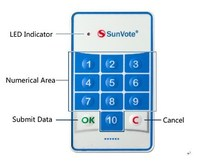 SunVote student interactive voting response system for classroom