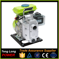 Energy Saving Portable Gasoline Water Pump Low Consumption For Home Use