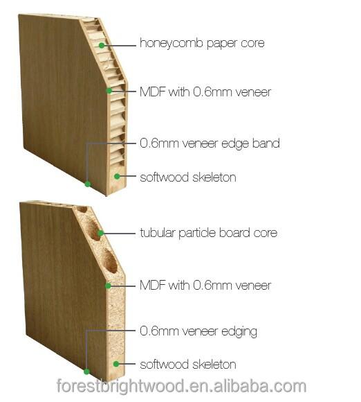 Cheap Veneer Hollow Core Flush Door Buy Veneer Hollow