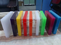 Cast colored acrylic sheet manufacturing