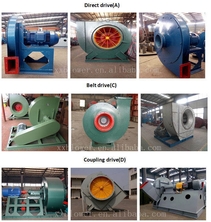 Dust Control Fans : Centrifugal dust collector fan buy