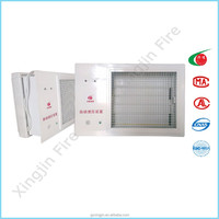 guangzhou firefighting automatic relief device