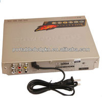 smallest dvd player with VGA port