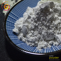 Sericite Mica Powder With Strong Covering Power For Sale