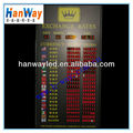 indoor red color financing institution led exchange rate display board