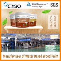 Water Based wood lacquer supplier