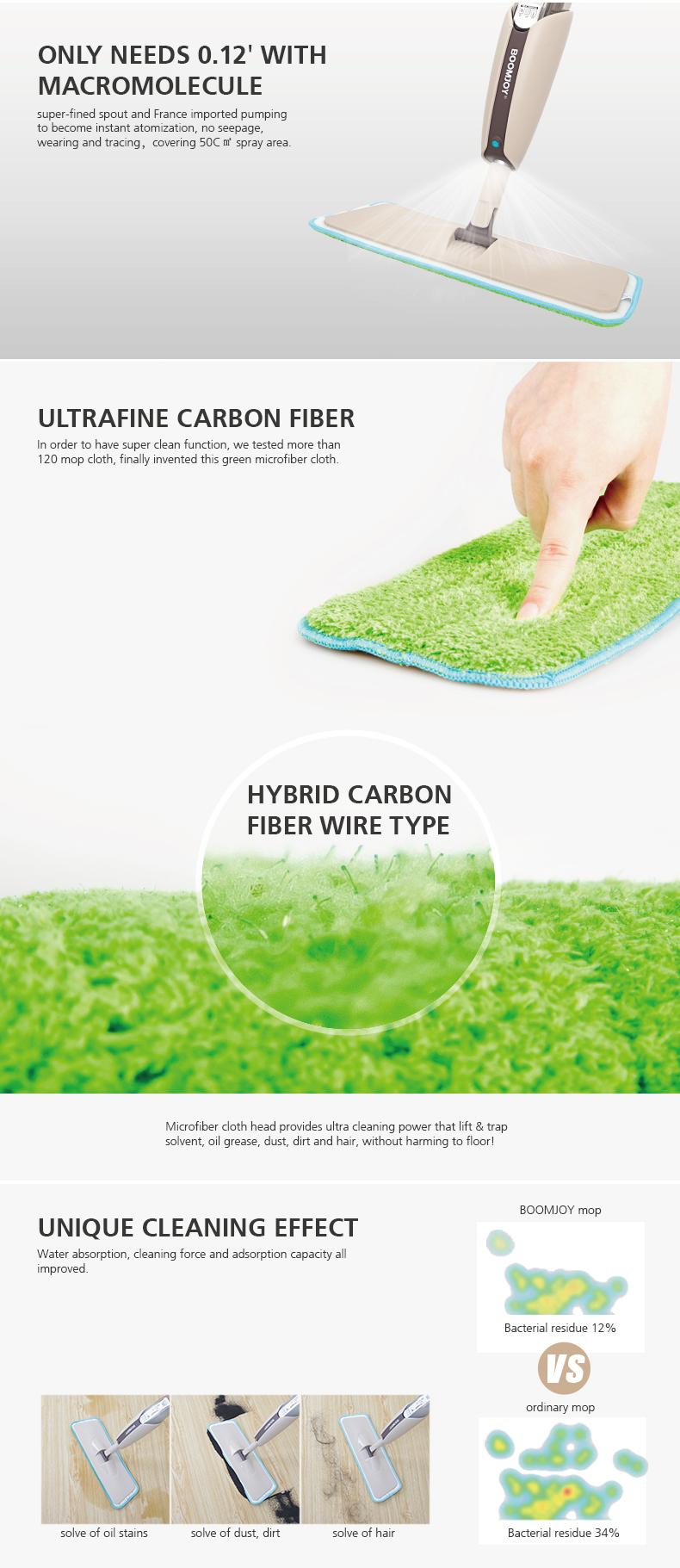 2016 September Purchsing Wholesale Spray Mop 360 Magic Mop