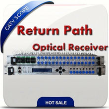 CATV 16 way CMTS system retun path optical Receiver