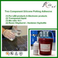 transparent potting encapsulating for solar panel