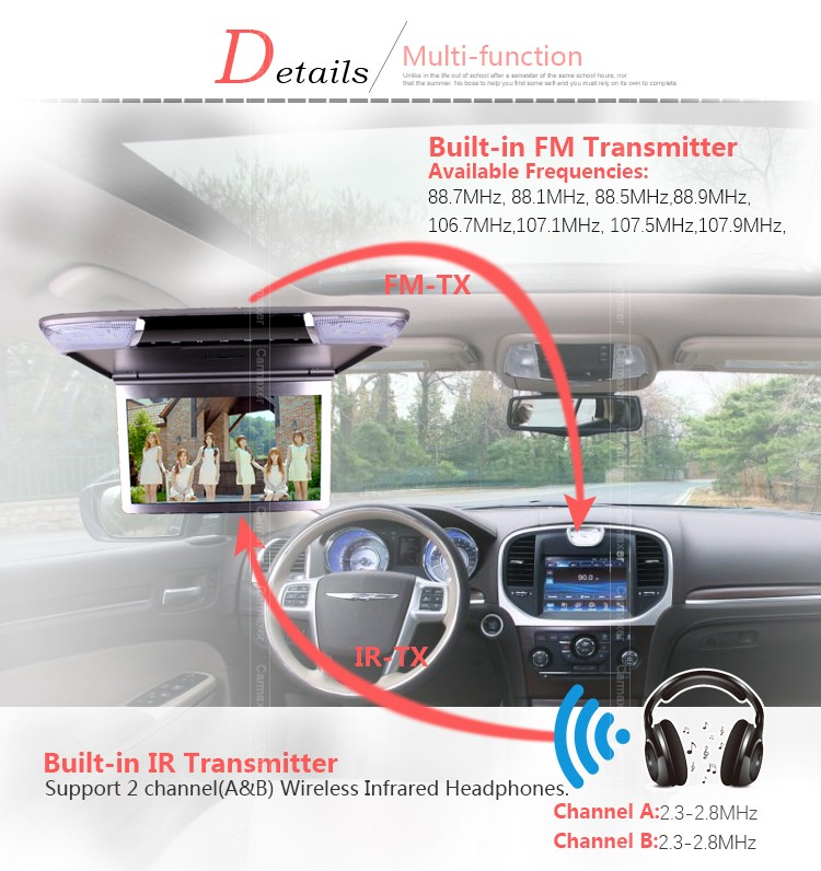 11.6inch supports IR/FM/USB/SD dashboard mount for monitor