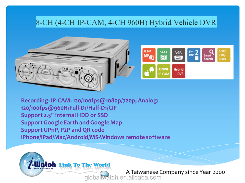 IW-5004-M 4CH Full Vision Vehicle Mobile IN CAR DVR