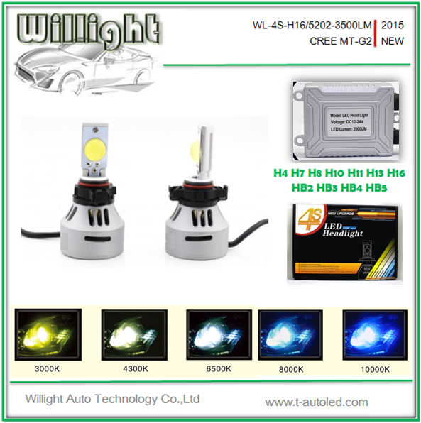 2015 high power led headlight bulb h7 H1,H3,H4,H7,H8,H11,H13,9004,9005,9006 car led headlight