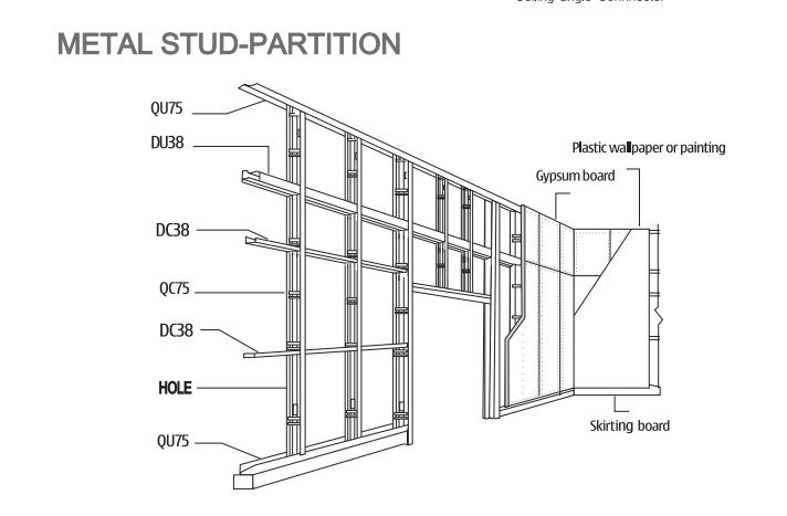hot sale c channel   drywall metal profile for partition