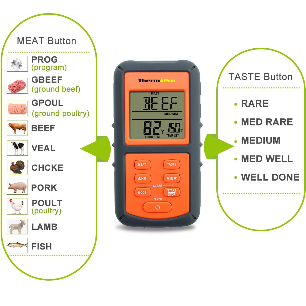 Instant Read Digital Meat Wireless Thermometer