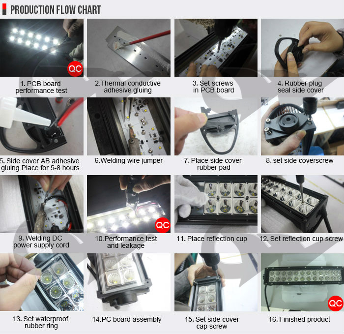 Ysearch2013 also En product as well  furthermore 371386456029 also New Product 18w 36w 54w 72w 1450284686. on productshow 36 24 1