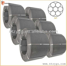 PC Strand,High tensile steel strand wire