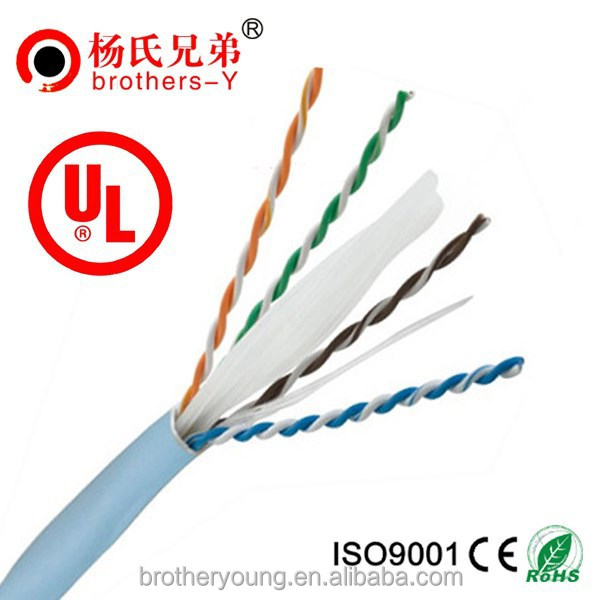 Shenzhen cable utp cat6 netlink cables