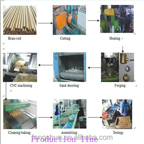High production automatic hot press machine