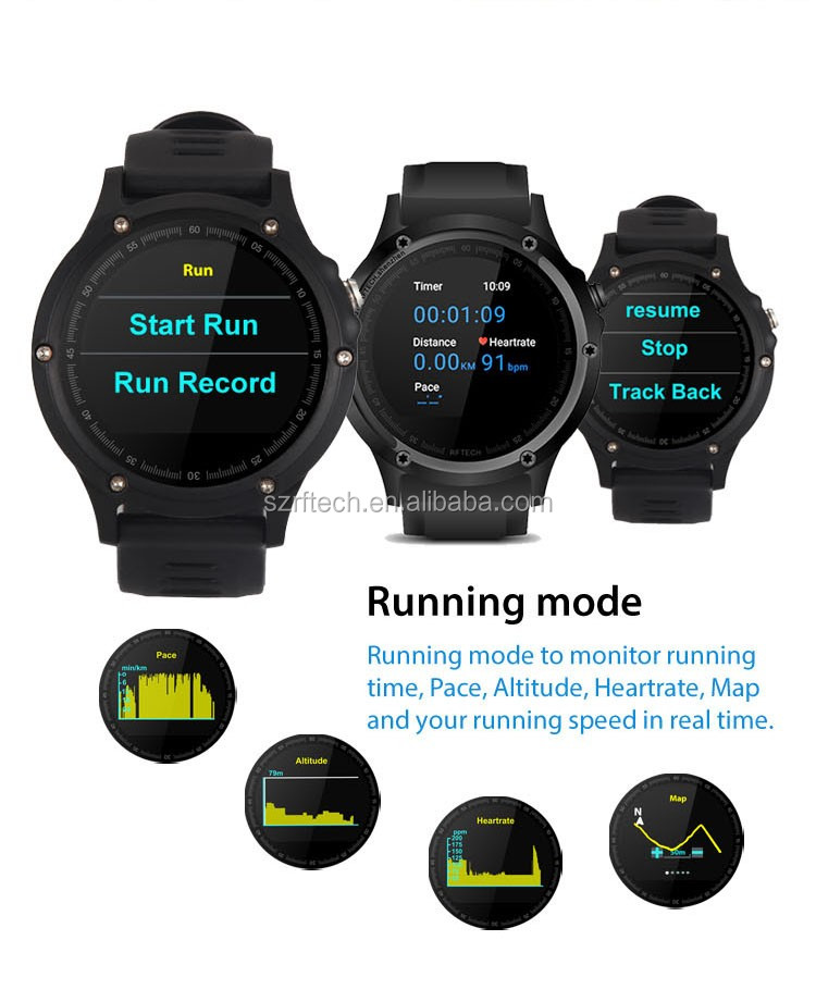 5ATM water resistant GPS tracker smart watch with heart rate fitness tracker APP support android IOS smart phoone