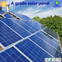 2016 hot sale High Efficiency and high quality panel solar 250w