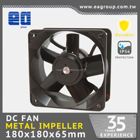 Taiwan UL CE TUV ROHS Certified DC Metal Impeller Cooling Fan for SOLAR PRODUCTION with DC Brushless Fan Motor in 180x180x65mm