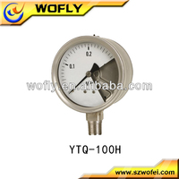 Screw Type Panel Mount Pressure Gauge