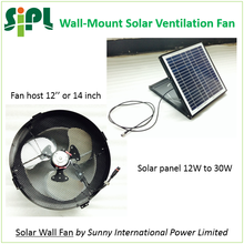 15 Watt Solar Panel Powered Wall Mounted 14 Inch Gable Fan (Solar Axial Flow Fan)