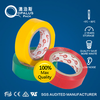 pvc pipe wrapping tape Uv protect pipe tape