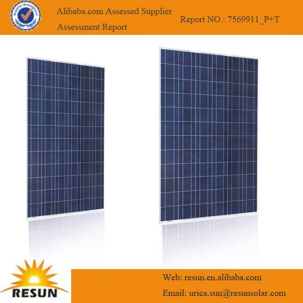 On sales! small solar panels for toys with CE TUV