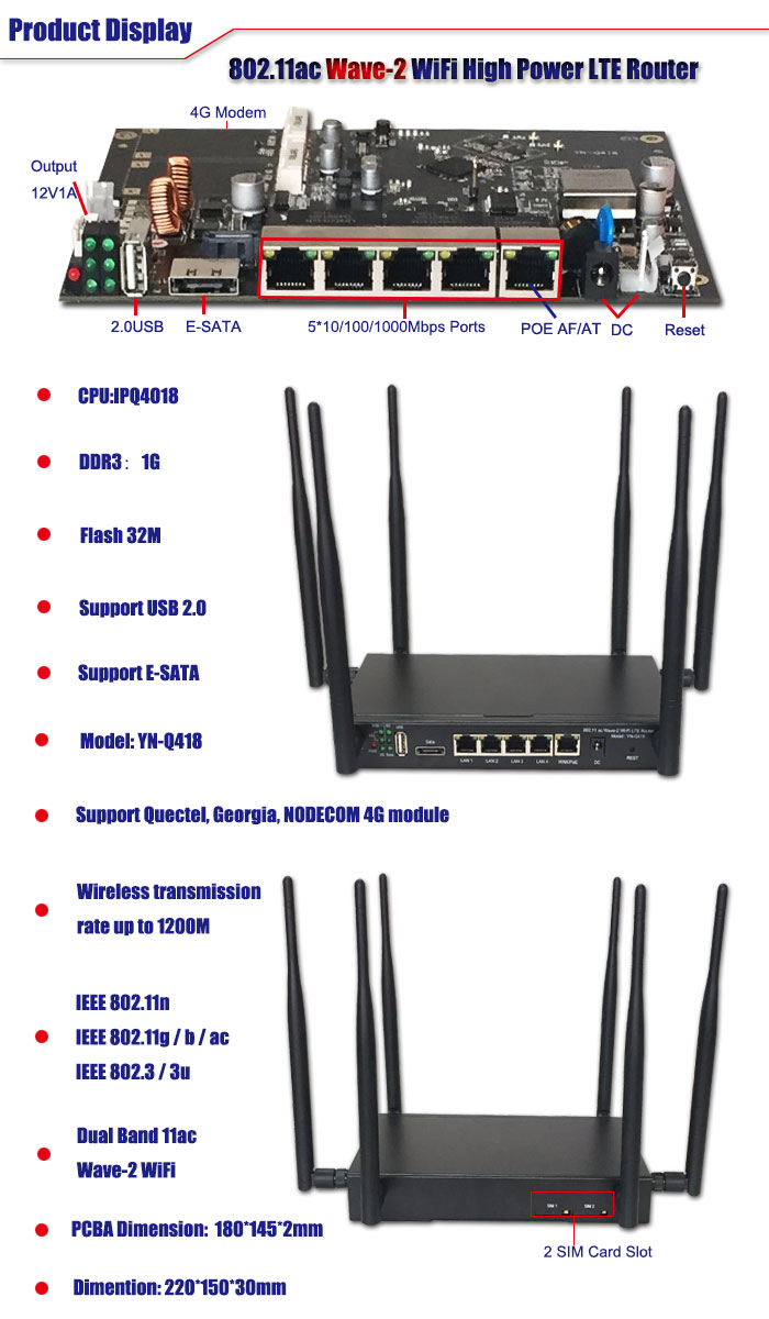 Dual band Enterprise 4g lte 11ac wireless router gigabit router with sim card slot