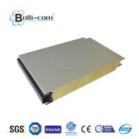 Rockwool composite/sandwich panel