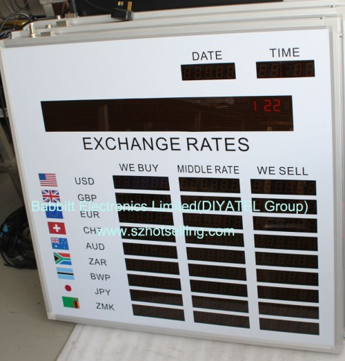 currency converter canadian dollars to pounds
