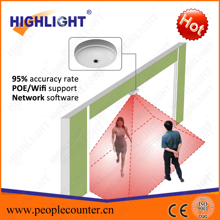 Supermarket customer counting system Highlight HPC008 camera wifi people counter