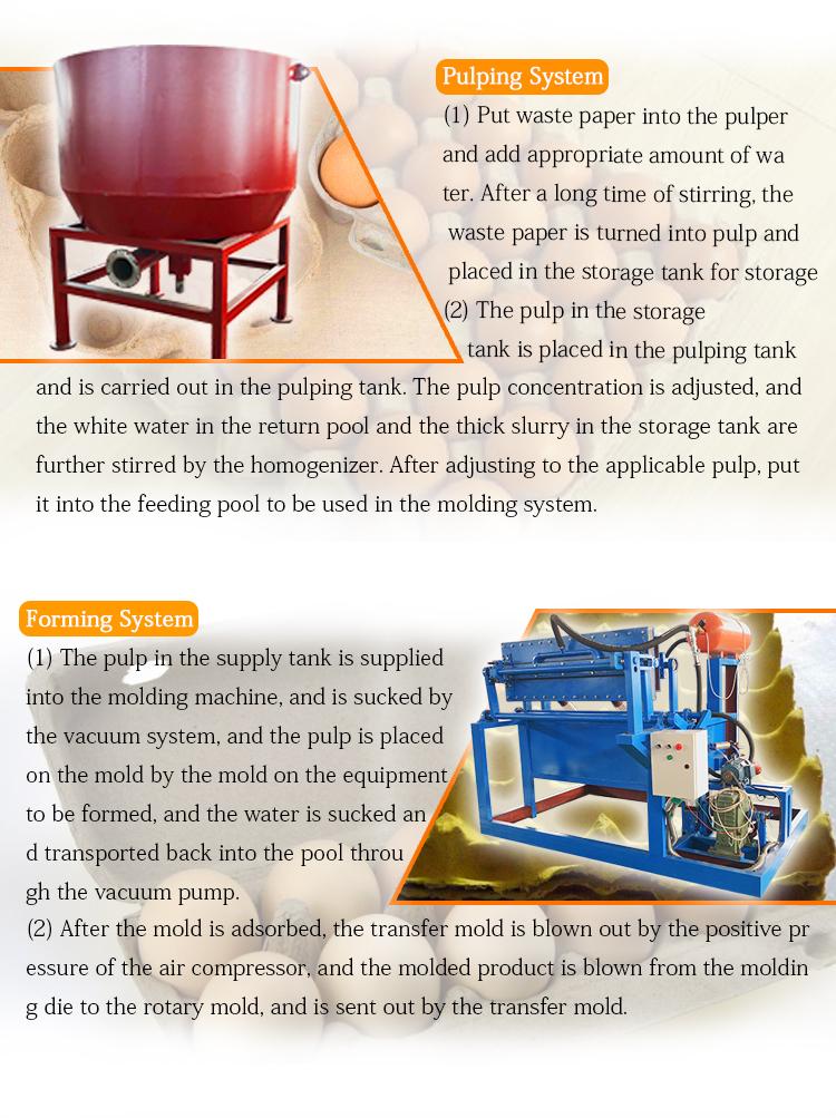 Shuliy waste paper tray making machine cup holder machine